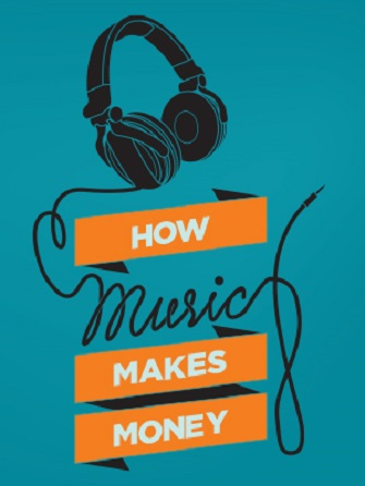 Make Money Online with Music