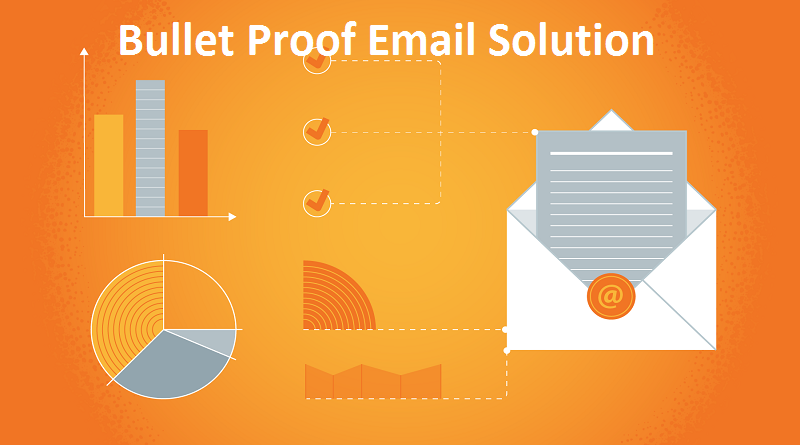 BulletProof Email Solution