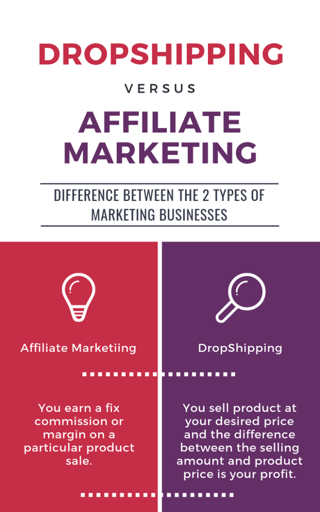 Difference Between Dropshipping Business Model and Affiliate Marketing